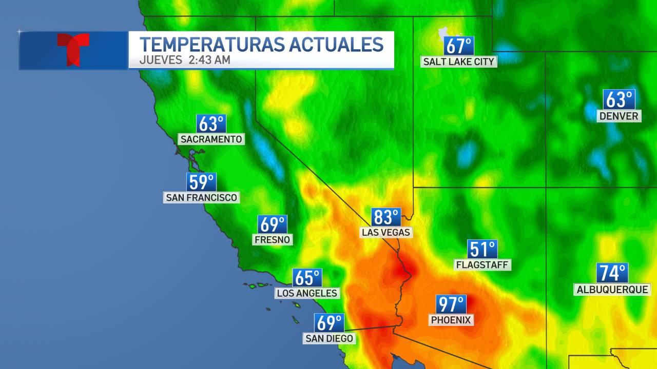 Temperatura Actual